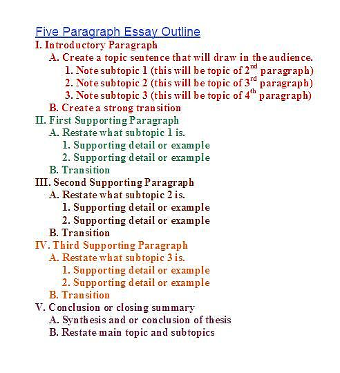 writing research paper outline